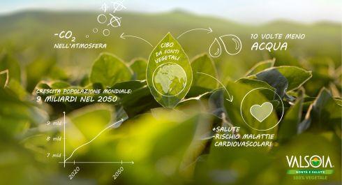 Il Futuro è guardare oltre: Industria di Marca e Sostenibilità